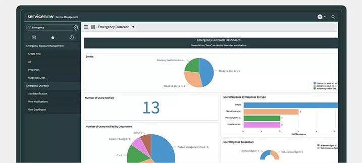 Pacxa Implements ServiceNow Emergency Response Management and Safe Workplace Apps
